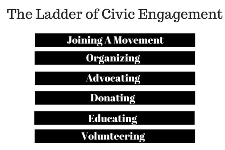 The-Ladder-of-Civic-Engagement-2